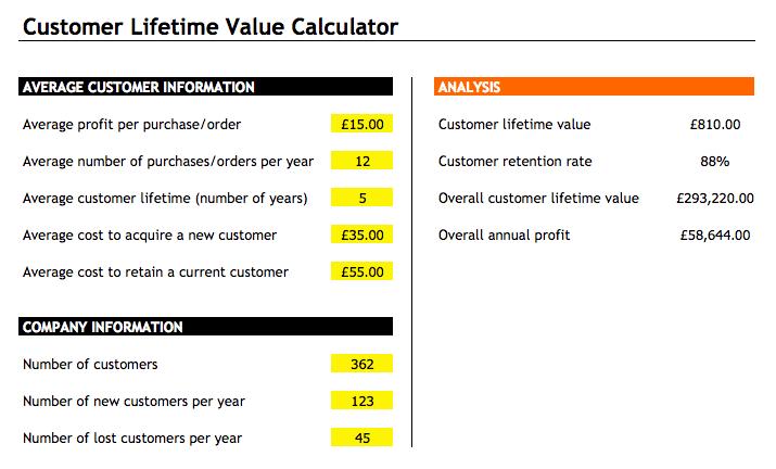 customerlifetimevaluecalculator.xls   Google Sheets